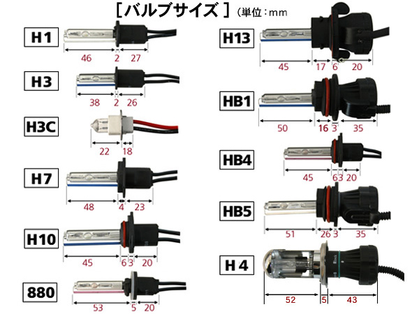 CC HID KIT Single 【HB4(9006)/3000K/35W】