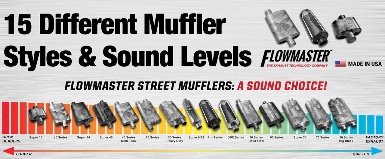 Flowmaster 943047 Super 44 Delta Flow Muffler